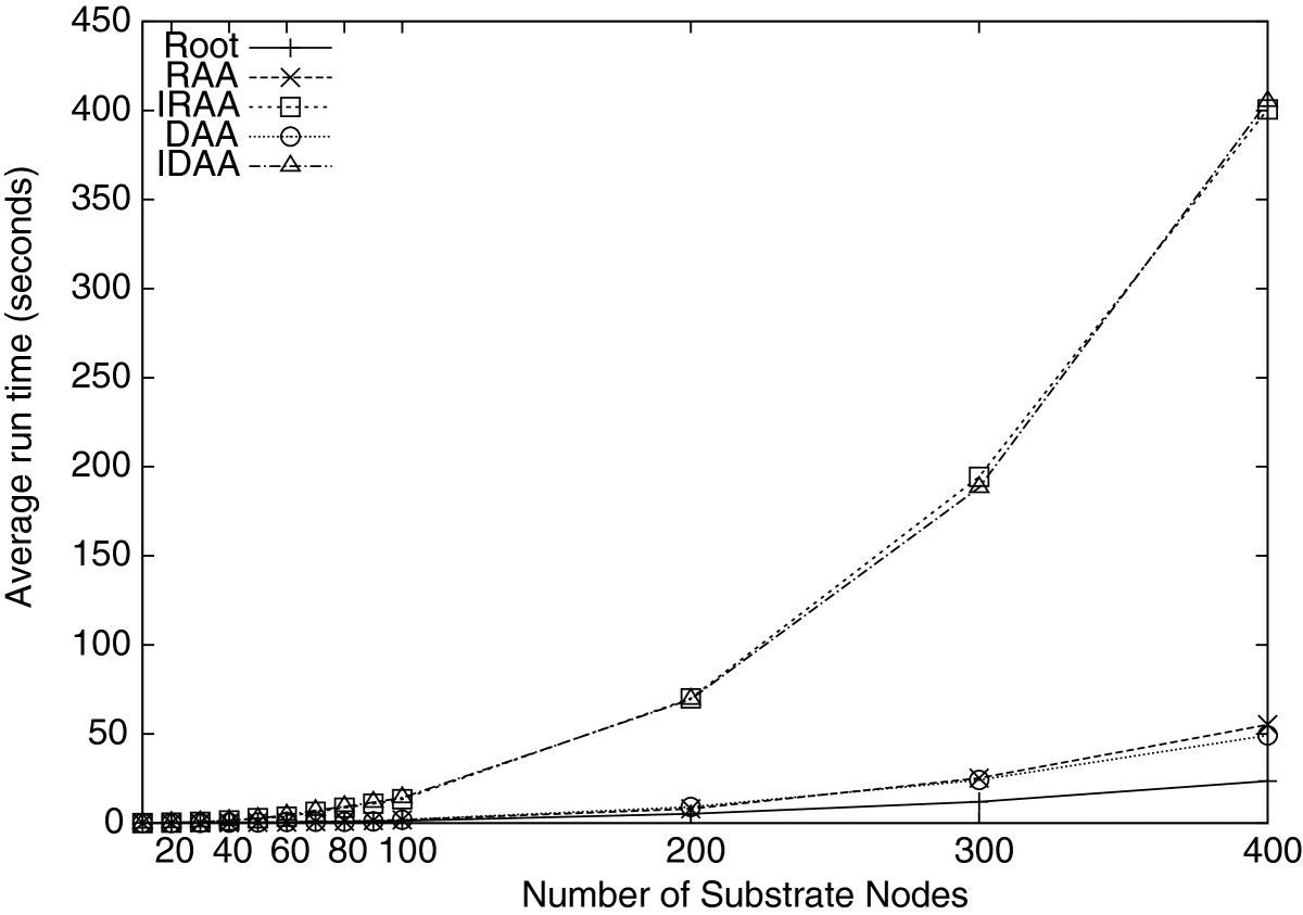 http://static-content.springer.com/image/art%3A10.1186%2F1869-0238-4-3/MediaObjects/13174_2012_Article_3_Fig18_HTML.jpg