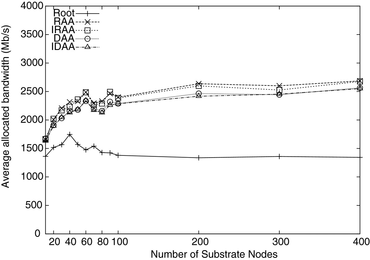 http://static-content.springer.com/image/art%3A10.1186%2F1869-0238-4-3/MediaObjects/13174_2012_Article_3_Fig19_HTML.jpg