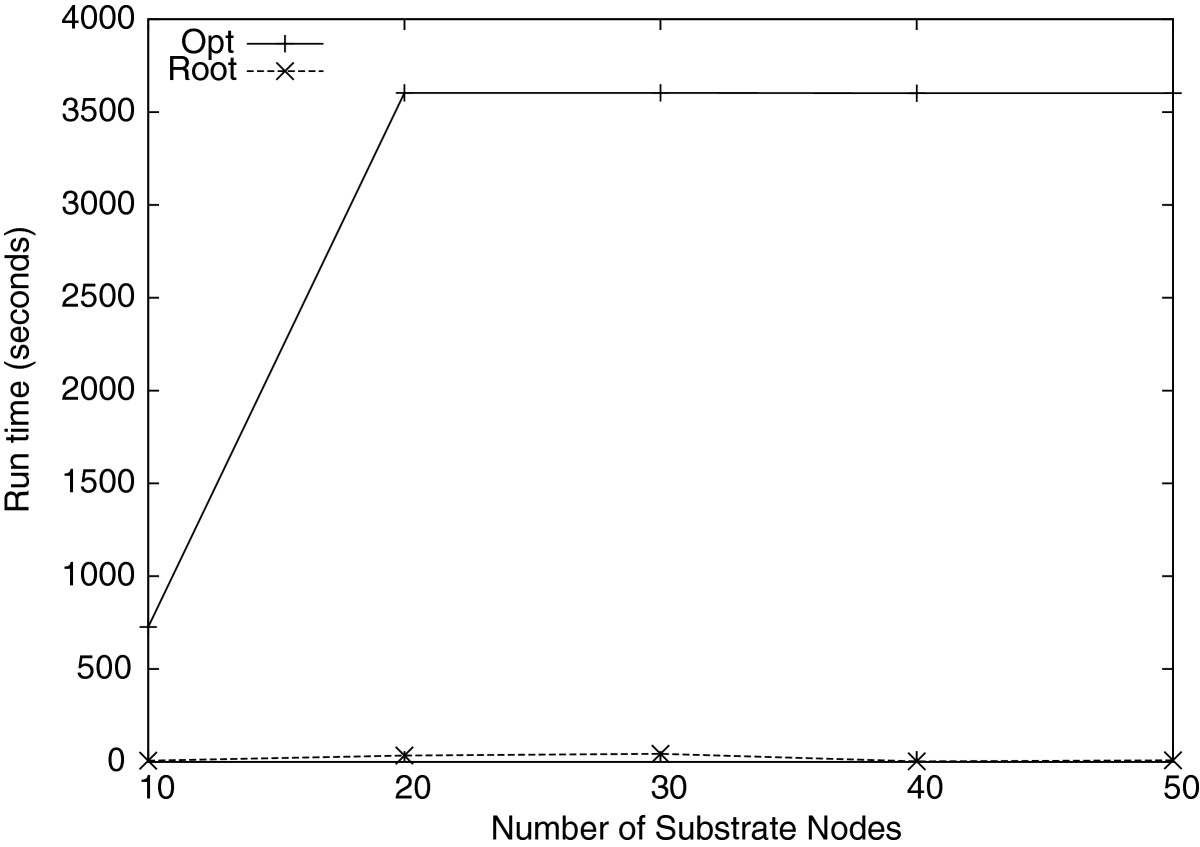http://static-content.springer.com/image/art%3A10.1186%2F1869-0238-4-3/MediaObjects/13174_2012_Article_3_Fig6_HTML.jpg