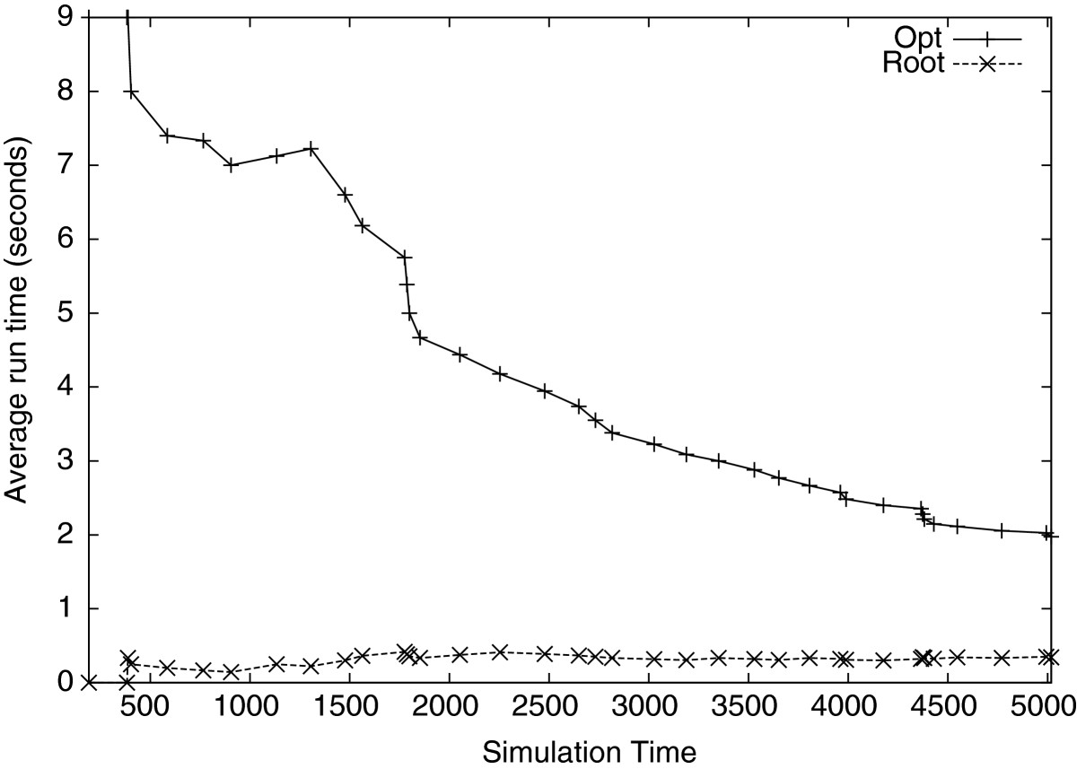 http://static-content.springer.com/image/art%3A10.1186%2F1869-0238-4-3/MediaObjects/13174_2012_Article_3_Fig9_HTML.jpg