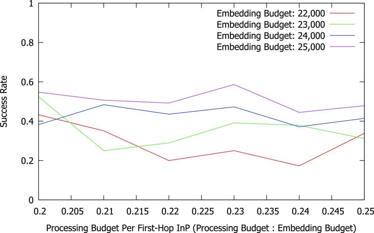 http://static-content.springer.com/image/art%3A10.1186%2F1869-0238-4-6/MediaObjects/13174_2012_Article_6_Fig13_HTML.jpg