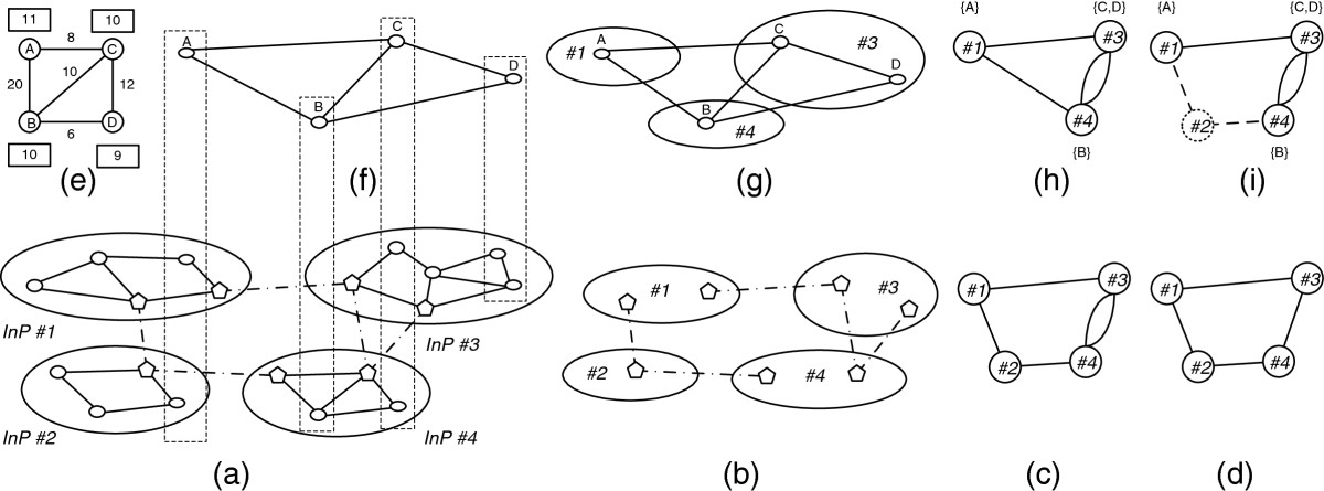 http://static-content.springer.com/image/art%3A10.1186%2F1869-0238-4-6/MediaObjects/13174_2012_Article_6_Fig1_HTML.jpg