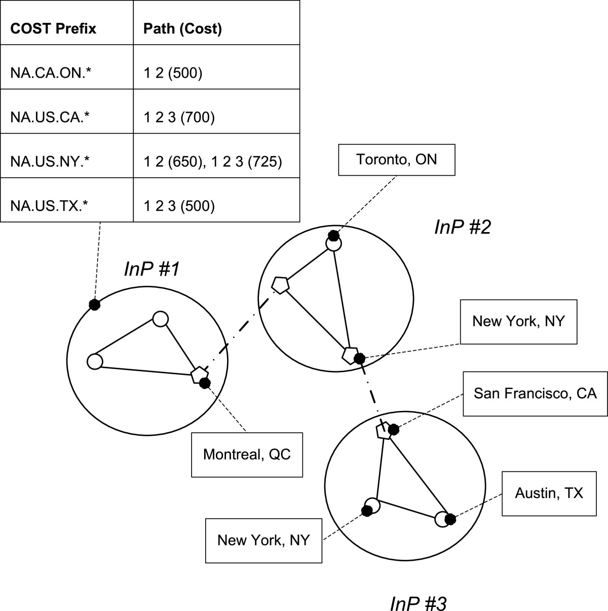 http://static-content.springer.com/image/art%3A10.1186%2F1869-0238-4-6/MediaObjects/13174_2012_Article_6_Fig8_HTML.jpg