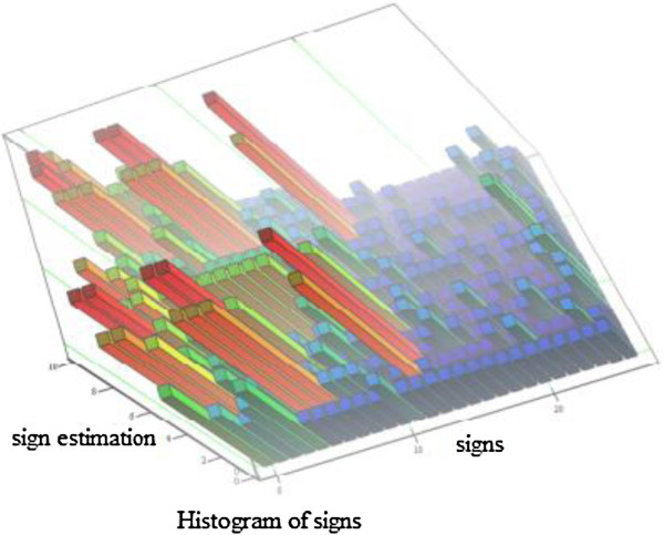 http://static-content.springer.com/image/art%3A10.1186%2F1878-5085-4-19/MediaObjects/13167_2013_5023_Fig4_HTML.jpg