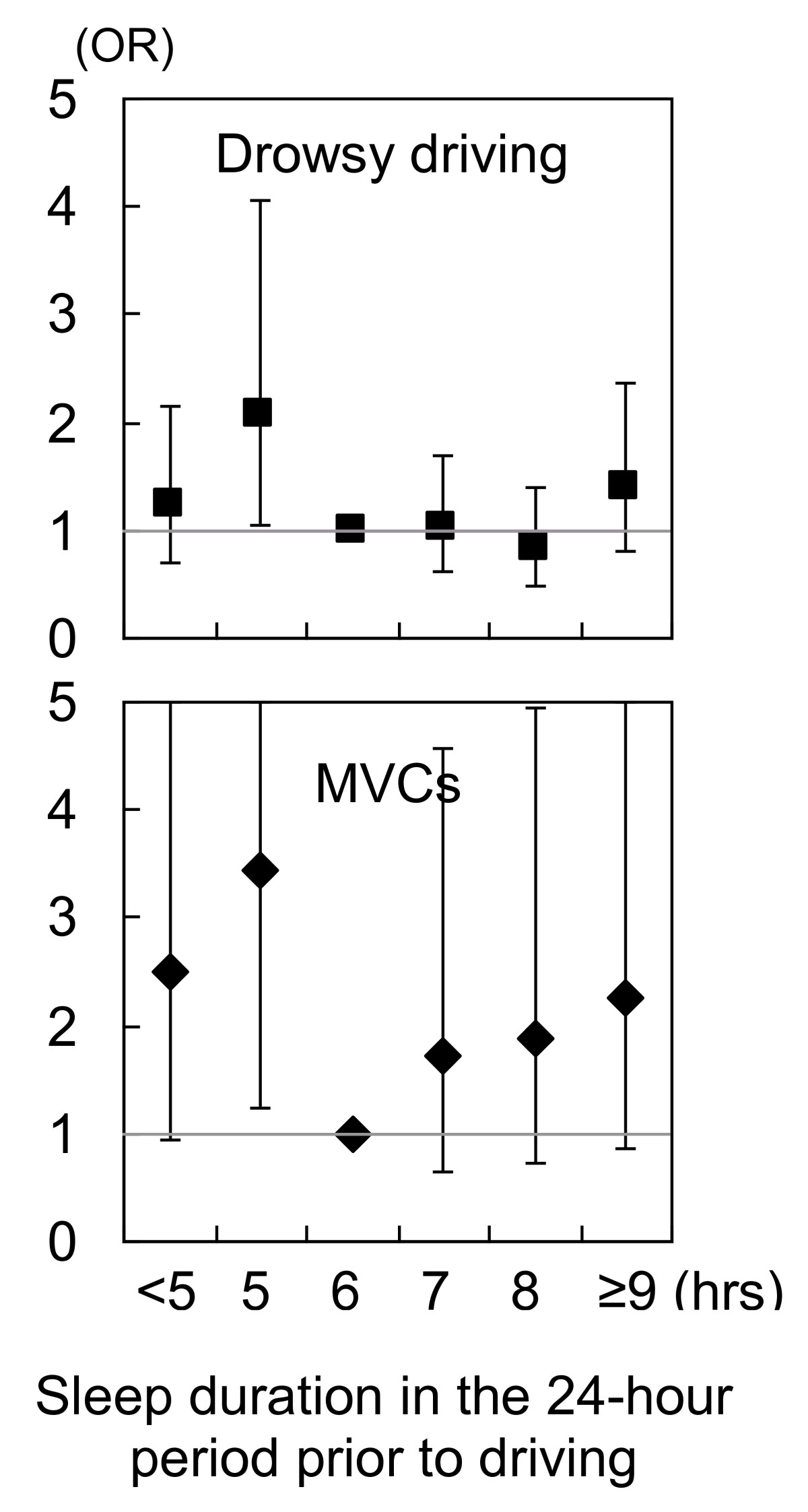 http://static-content.springer.com/image/art%3A10.1186%2F1880-6805-31-6/MediaObjects/40101_2012_Article_3_Fig1_HTML.jpg
