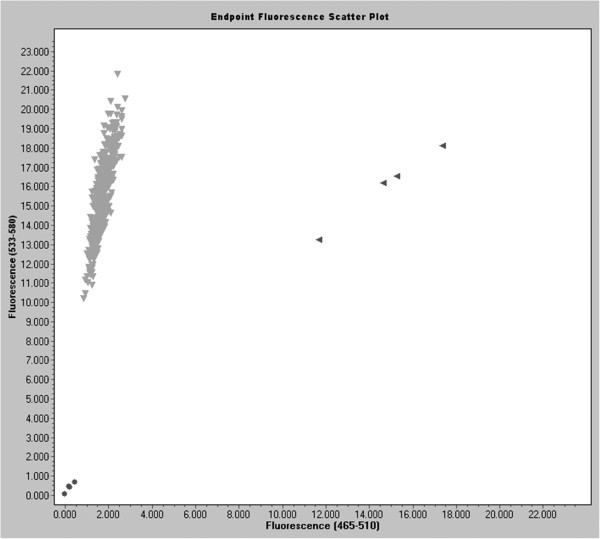 http://static-content.springer.com/image/art%3A10.1186%2F1897-4287-10-17/MediaObjects/13053_2012_439_Fig6_HTML.jpg