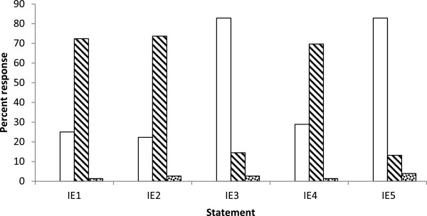 http://static-content.springer.com/image/art%3A10.1186%2F1936-6434-6-6/MediaObjects/12052_2013_6_Fig2_HTML.jpg