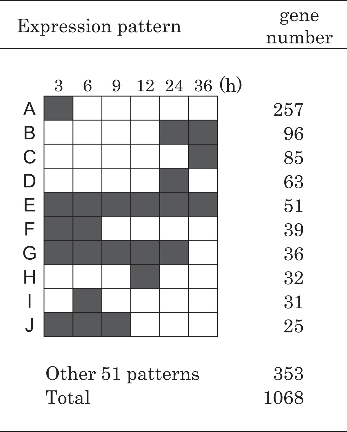 http://static-content.springer.com/image/art%3A10.1186%2F1939-8433-6-16/MediaObjects/12284_2012_Article_53_Fig1_HTML.jpg