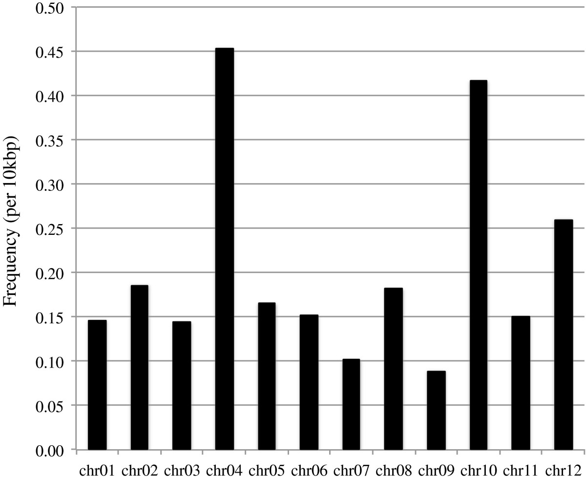 http://static-content.springer.com/image/art%3A10.1186%2F1939-8433-6-4/MediaObjects/12284_2012_Article_41_Fig2_HTML.jpg
