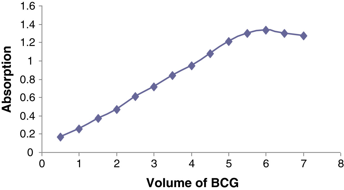 http://static-content.springer.com/image/art%3A10.1186%2F2008-2231-21-12/MediaObjects/40199_2012_Article_123_Fig4_HTML.jpg