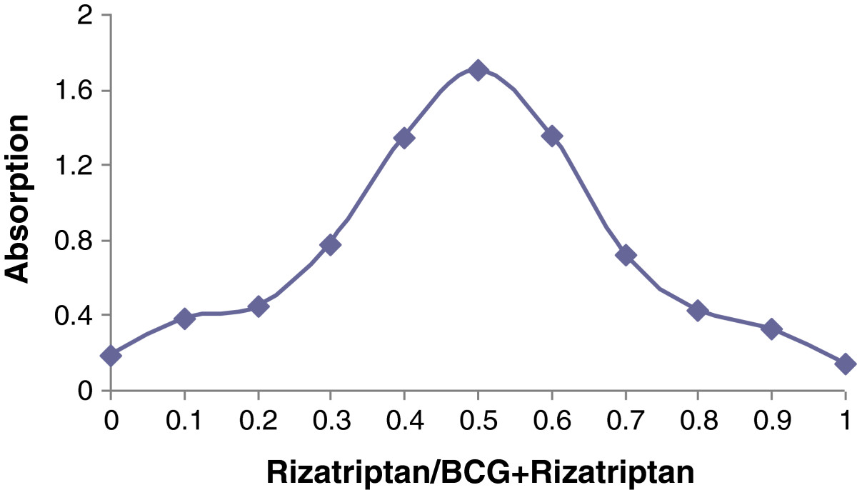 http://static-content.springer.com/image/art%3A10.1186%2F2008-2231-21-12/MediaObjects/40199_2012_Article_123_Fig5_HTML.jpg