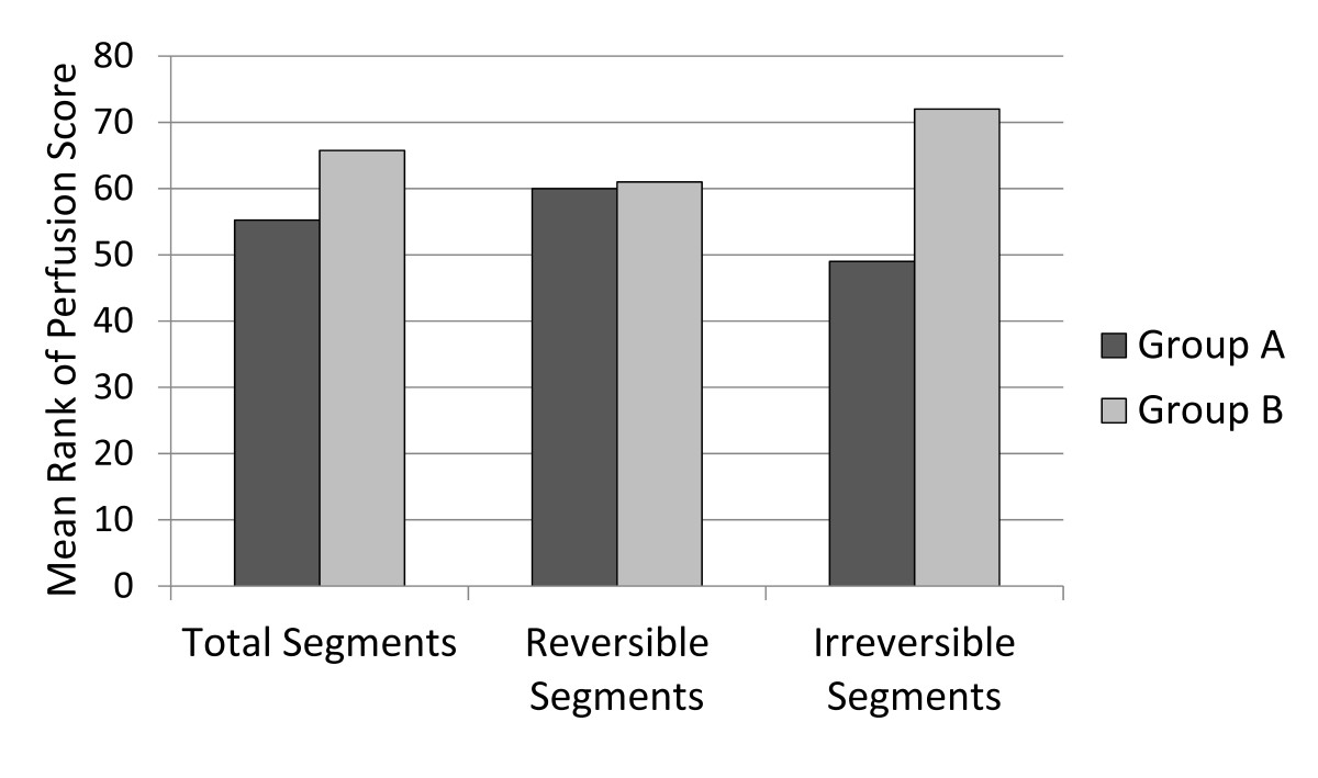 http://static-content.springer.com/image/art%3A10.1186%2F2008-2231-21-8/MediaObjects/40199_2012_Article_99_Fig2_HTML.jpg