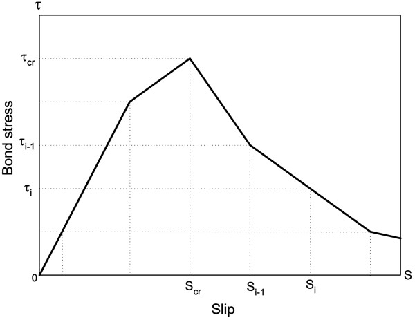 http://static-content.springer.com/image/art%3A10.1186%2F2008-6695-5-24/MediaObjects/40091_2013_Article_35_Fig2_HTML.jpg