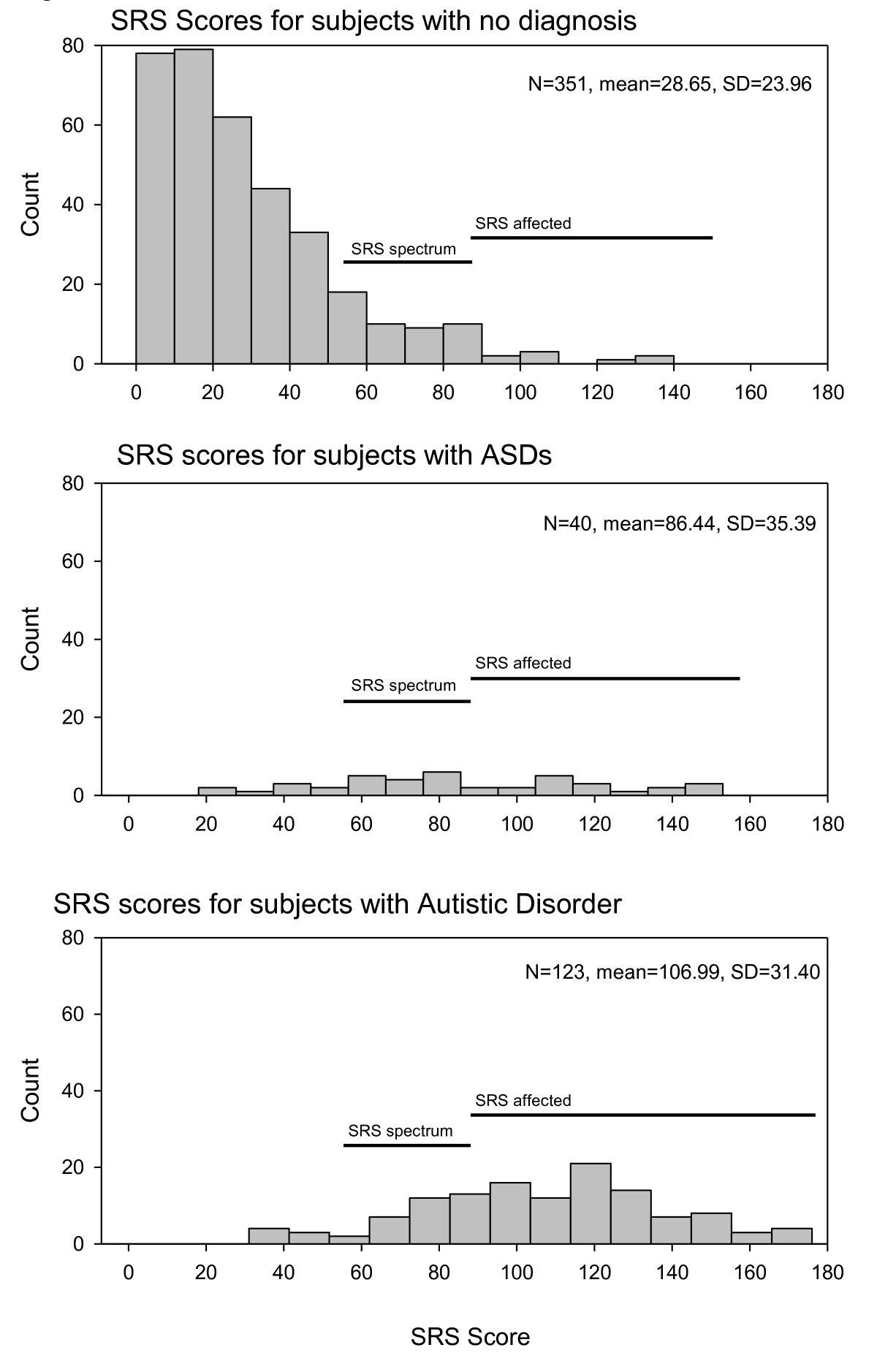 http://static-content.springer.com/image/art%3A10.1186%2F2040-2392-1-8/MediaObjects/13229_2009_Article_8_Fig1_HTML.jpg