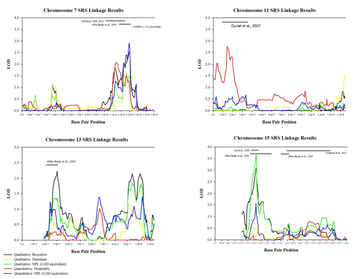 http://static-content.springer.com/image/art%3A10.1186%2F2040-2392-1-8/MediaObjects/13229_2009_Article_8_Fig4_HTML.jpg
