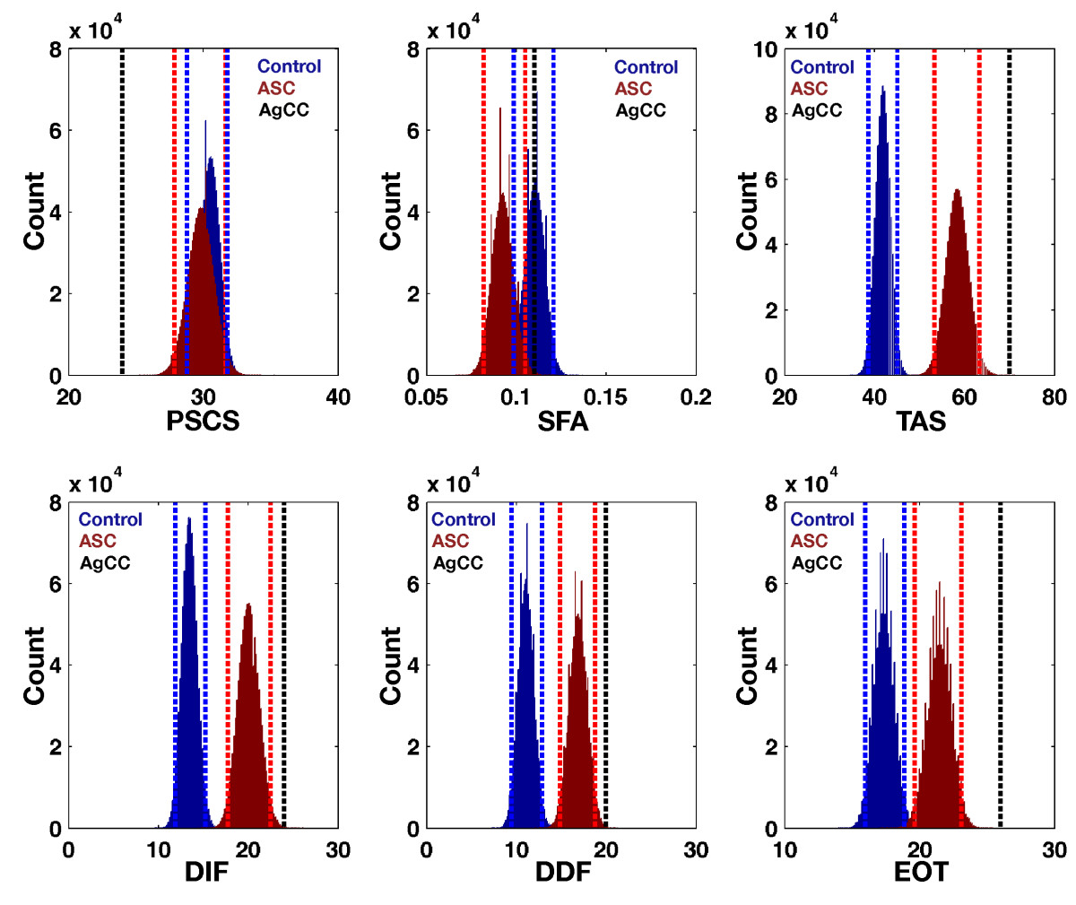 http://static-content.springer.com/image/art%3A10.1186%2F2040-2392-3-14/MediaObjects/13229_2012_Article_44_Fig4_HTML.jpg