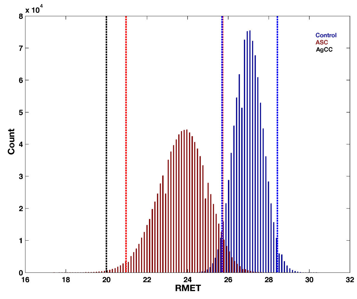 http://static-content.springer.com/image/art%3A10.1186%2F2040-2392-3-14/MediaObjects/13229_2012_Article_44_Fig6_HTML.jpg