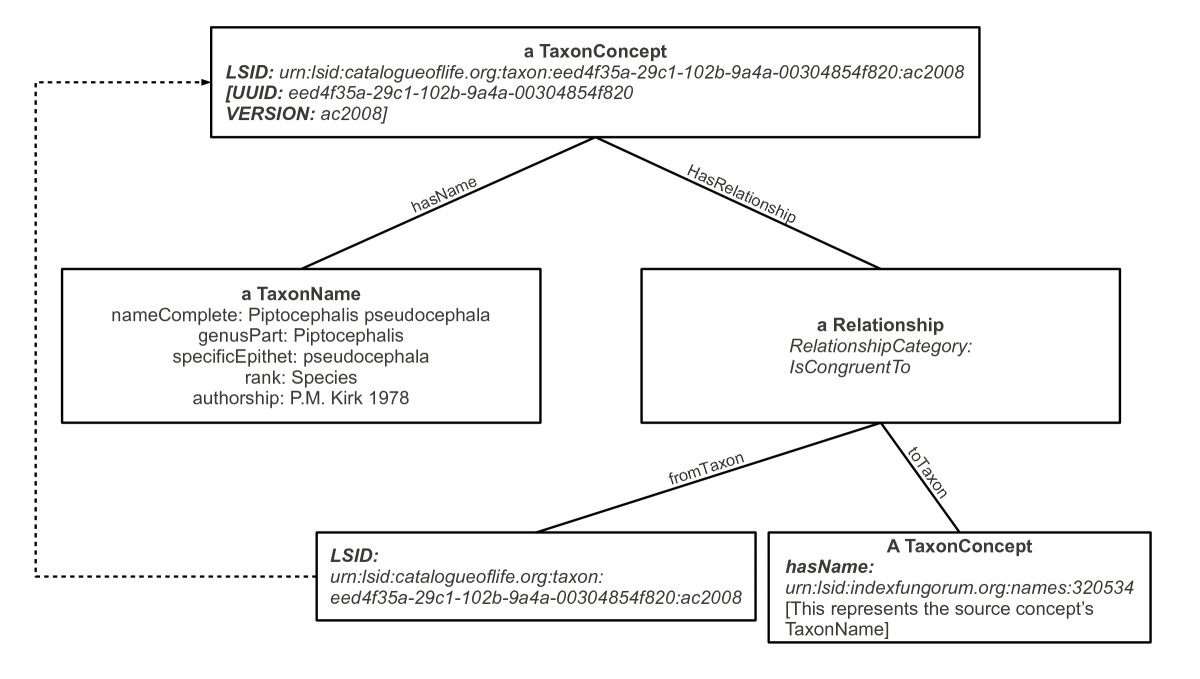 http://static-content.springer.com/image/art%3A10.1186%2F2041-1480-2-7/MediaObjects/13326_2011_Article_68_Fig6_HTML.jpg
