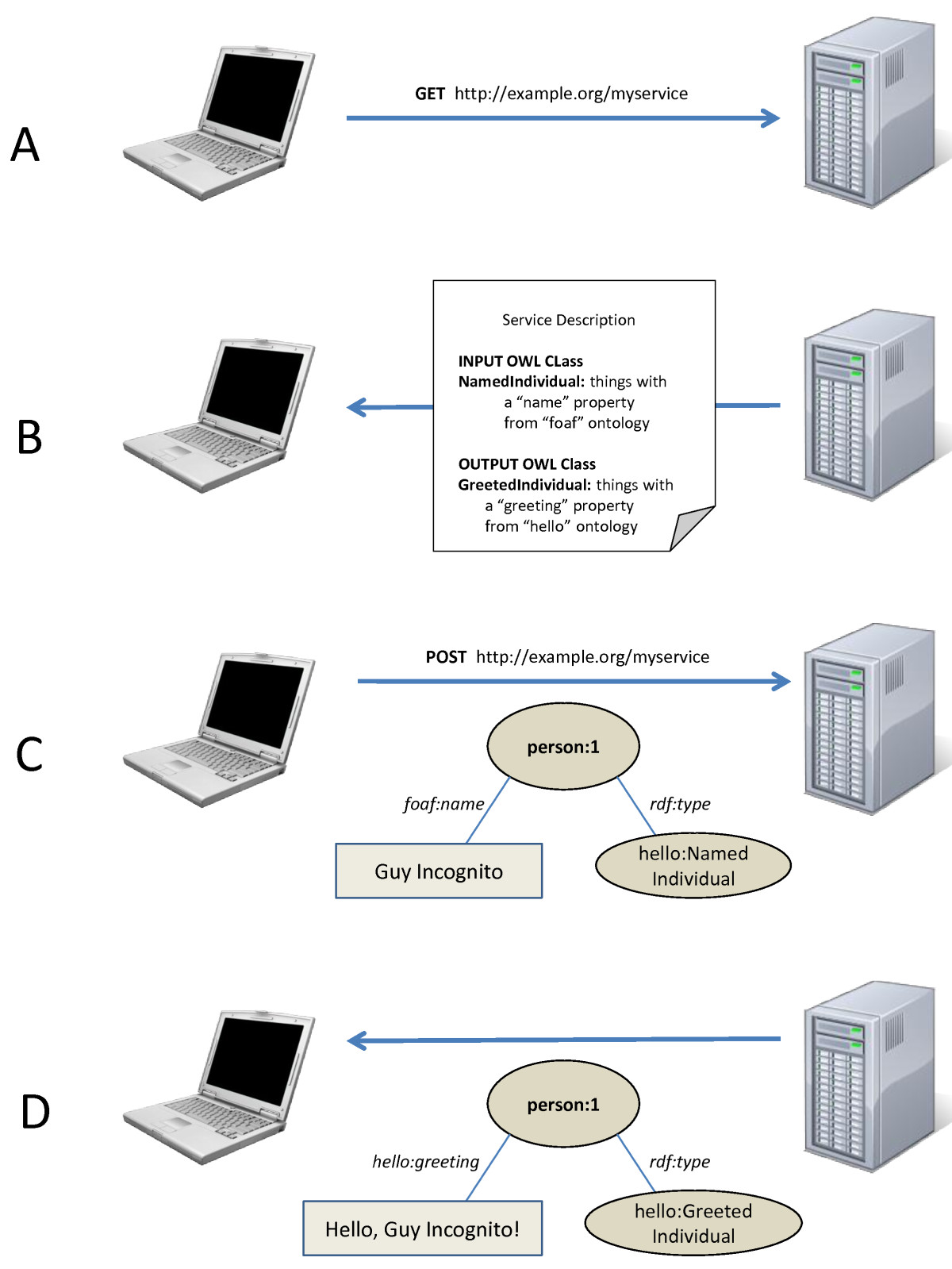 http://static-content.springer.com/image/art%3A10.1186%2F2041-1480-2-8/MediaObjects/13326_2011_Article_66_Fig1_HTML.jpg