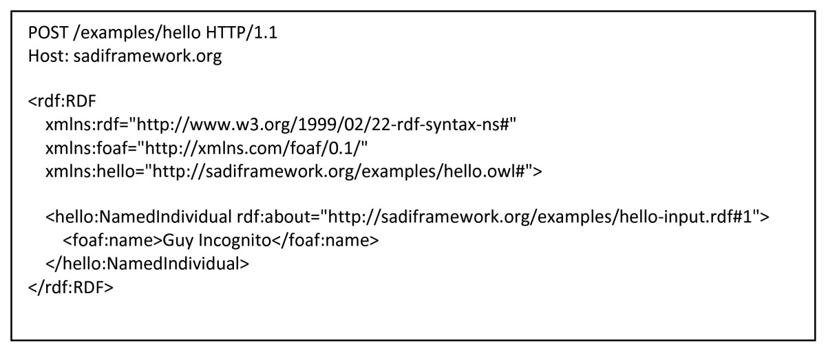 http://static-content.springer.com/image/art%3A10.1186%2F2041-1480-2-8/MediaObjects/13326_2011_Article_66_Fig6_HTML.jpg