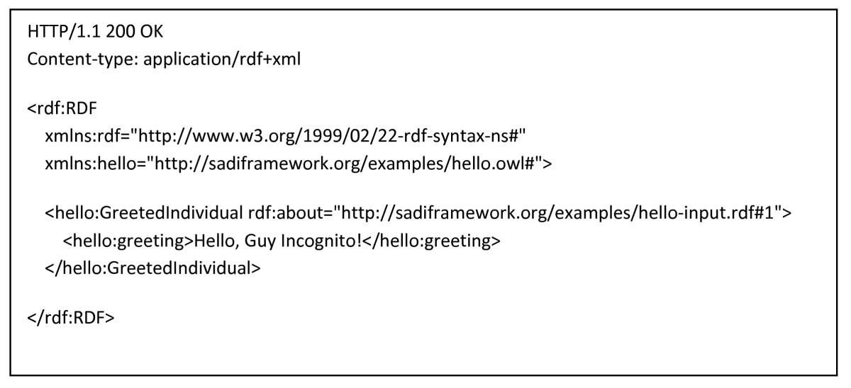 http://static-content.springer.com/image/art%3A10.1186%2F2041-1480-2-8/MediaObjects/13326_2011_Article_66_Fig7_HTML.jpg