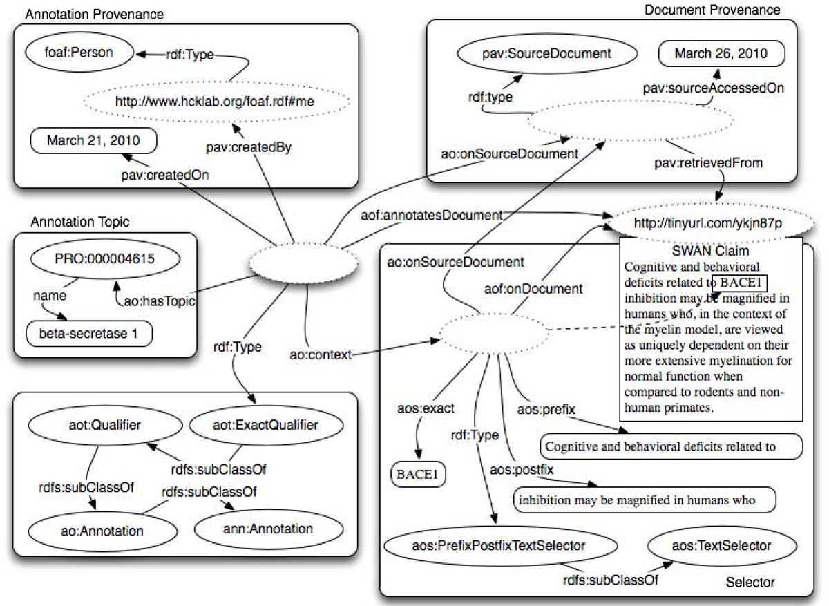 http://static-content.springer.com/image/art%3A10.1186%2F2041-1480-2-S2-S4/MediaObjects/13326_2011_Article_30_Fig4_HTML.jpg