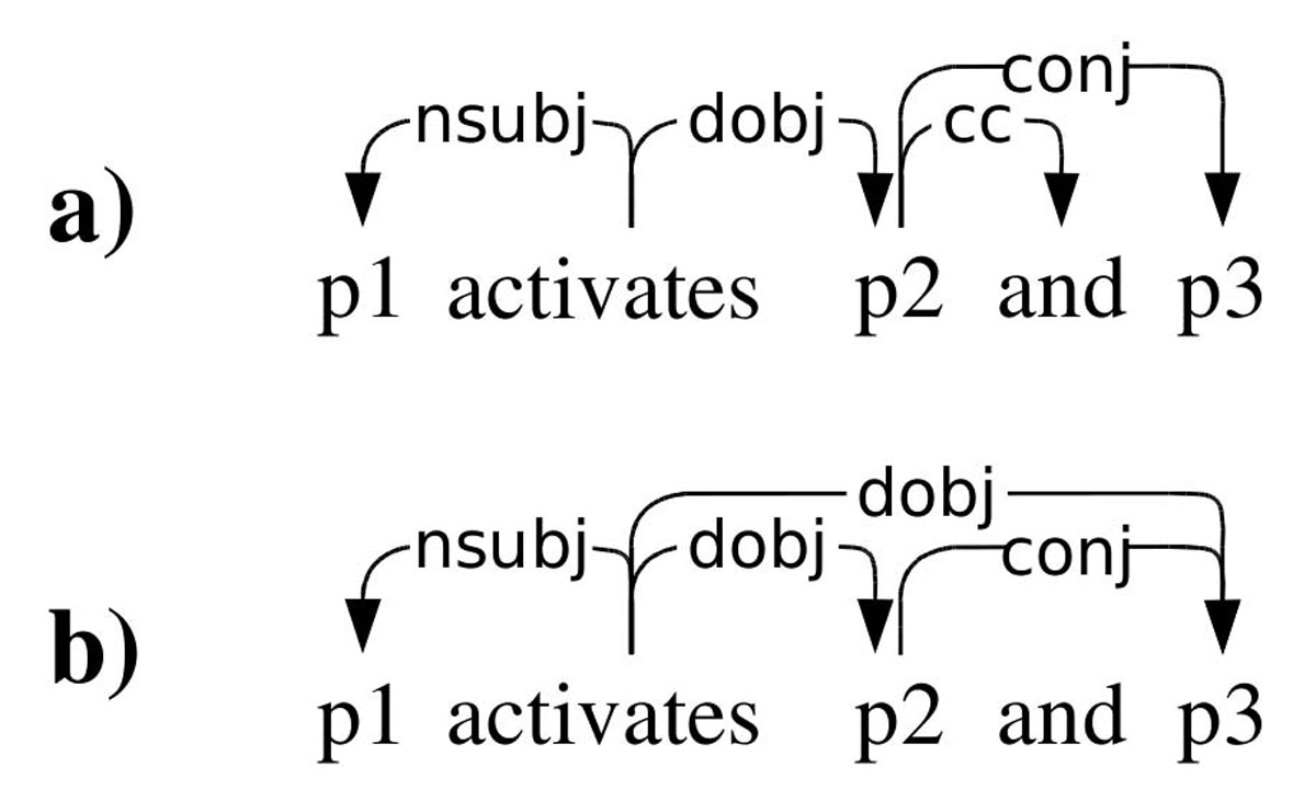 http://static-content.springer.com/image/art%3A10.1186%2F2041-1480-2-S5-S5/MediaObjects/13326_2011_Article_57_Fig2_HTML.jpg
