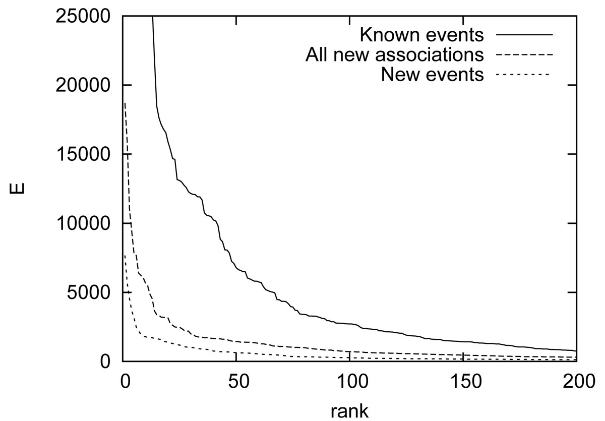 http://static-content.springer.com/image/art%3A10.1186%2F2041-1480-2-S5-S5/MediaObjects/13326_2011_Article_57_Fig7_HTML.jpg