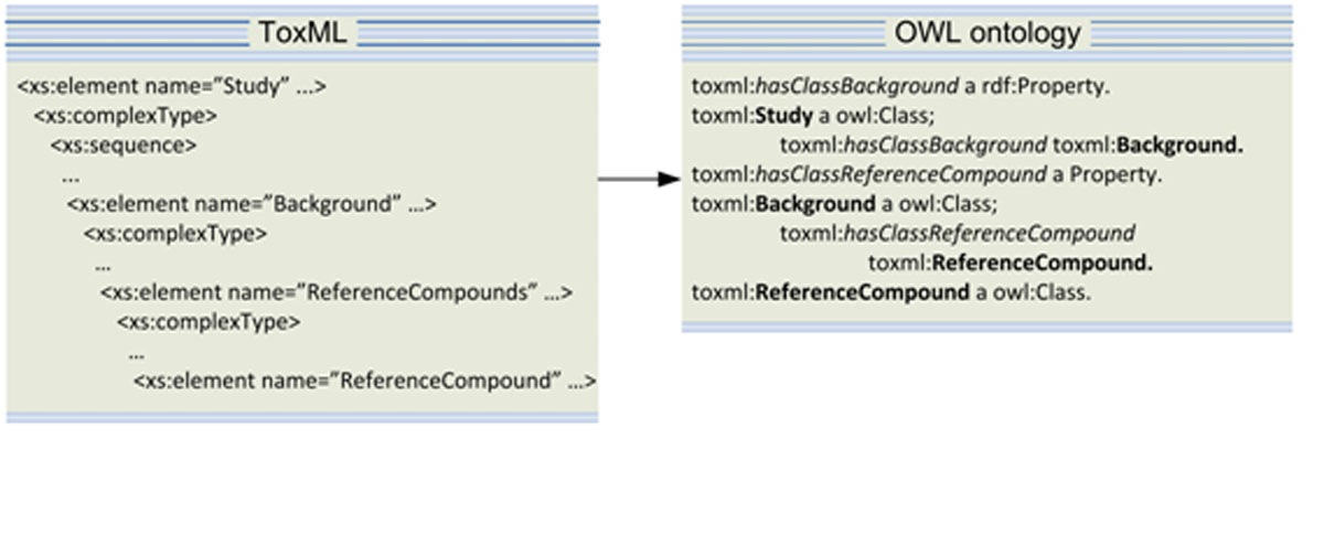 http://static-content.springer.com/image/art%3A10.1186%2F2041-1480-3-S1-S7/MediaObjects/13326_2012_Article_77_Fig1_HTML.jpg