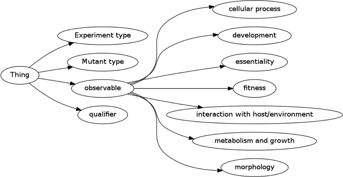 http://static-content.springer.com/image/art%3A10.1186%2F2041-1480-3-S2-S6/MediaObjects/13326_2012_Article_86_Fig1_HTML.jpg