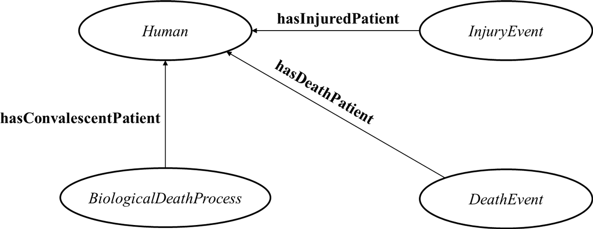 http://static-content.springer.com/image/art%3A10.1186%2F2041-1480-3-S2-S7/MediaObjects/13326_2012_Article_87_Fig3_HTML.jpg