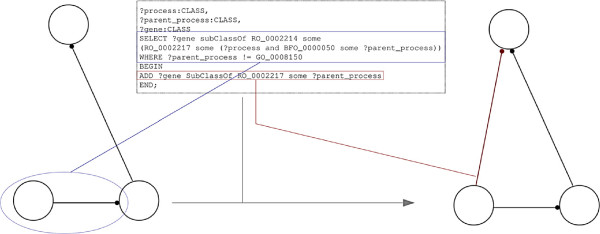 http://static-content.springer.com/image/art%3A10.1186%2F2041-1480-4-2/MediaObjects/13326_2012_124_Fig10_HTML.jpg