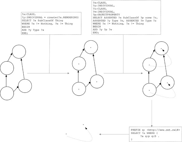 http://static-content.springer.com/image/art%3A10.1186%2F2041-1480-4-2/MediaObjects/13326_2012_124_Fig14_HTML.jpg