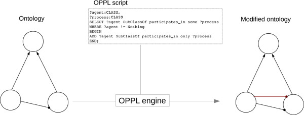 http://static-content.springer.com/image/art%3A10.1186%2F2041-1480-4-2/MediaObjects/13326_2012_124_Fig2_HTML.jpg