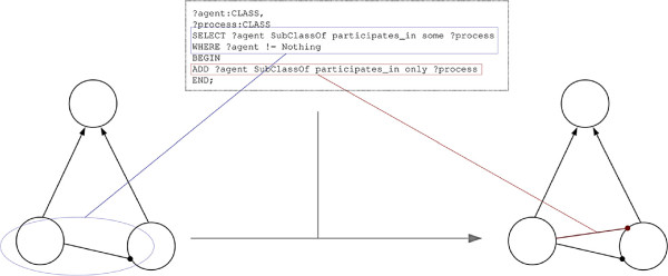 http://static-content.springer.com/image/art%3A10.1186%2F2041-1480-4-2/MediaObjects/13326_2012_124_Fig5_HTML.jpg