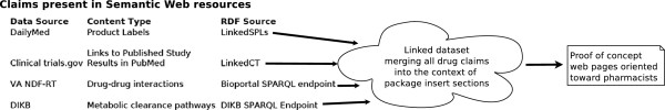 http://static-content.springer.com/image/art%3A10.1186%2F2041-1480-4-5/MediaObjects/13326_2012_127_Fig2_HTML.jpg