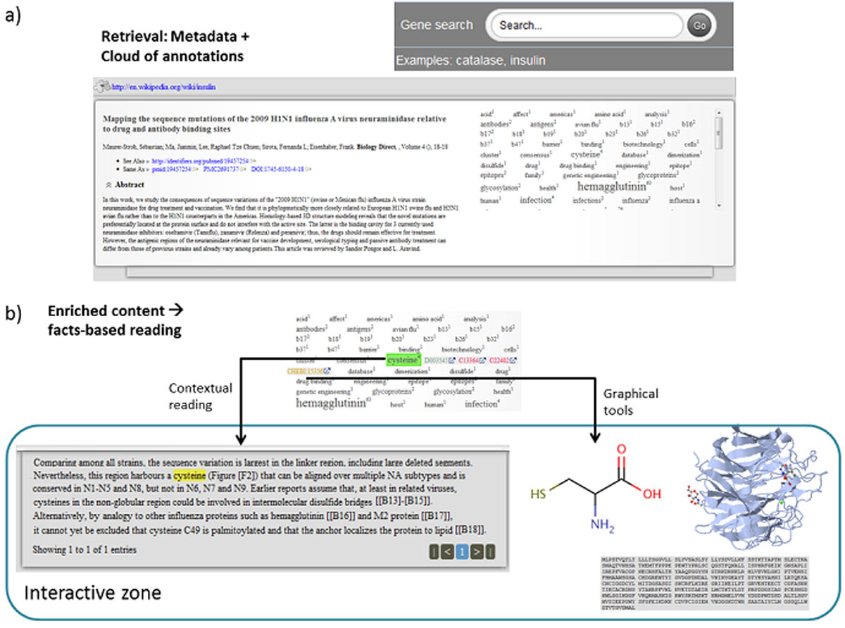 http://static-content.springer.com/image/art%3A10.1186%2F2041-1480-4-S1-S5/MediaObjects/13326_2013_Article_117_Fig8_HTML.jpg