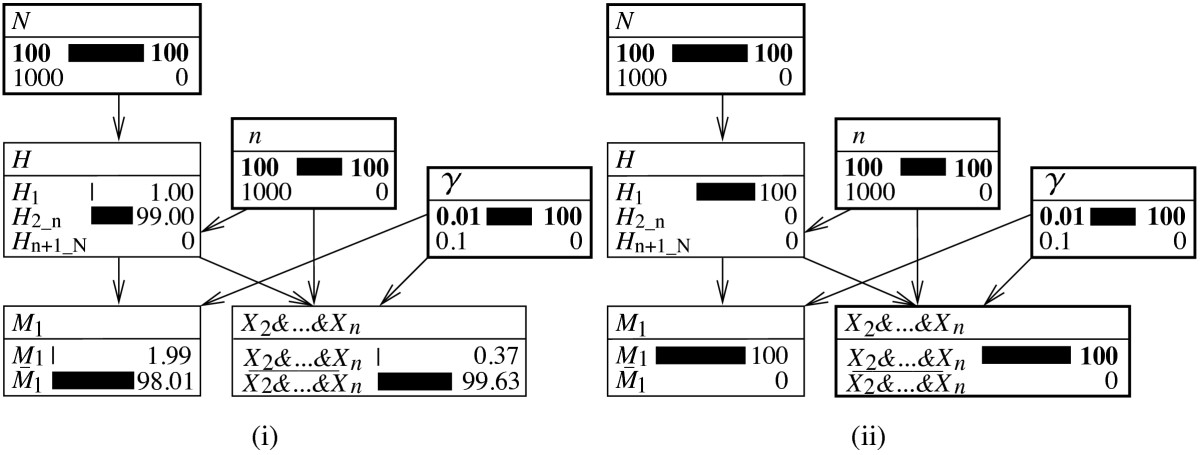 http://static-content.springer.com/image/art%3A10.1186%2F2041-2223-3-16/MediaObjects/13323_2011_Article_63_Fig6_HTML.jpg
