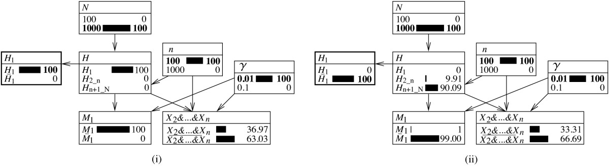 http://static-content.springer.com/image/art%3A10.1186%2F2041-2223-3-16/MediaObjects/13323_2011_Article_63_Fig7_HTML.jpg