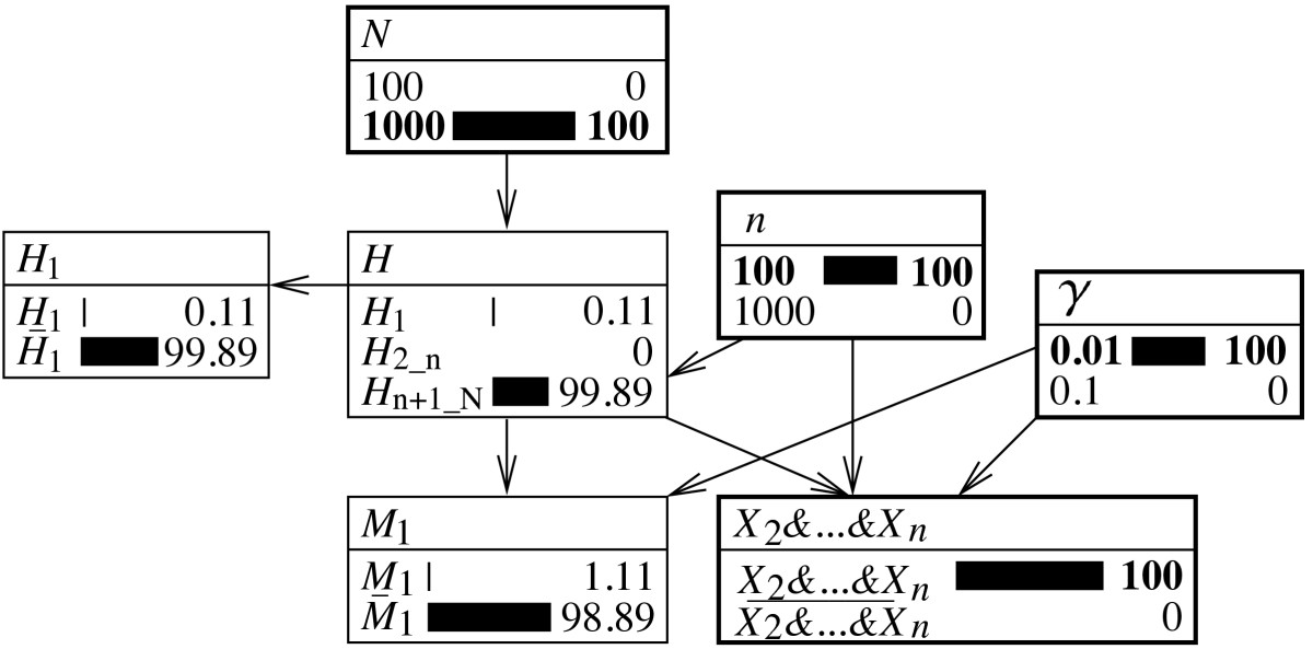 http://static-content.springer.com/image/art%3A10.1186%2F2041-2223-3-16/MediaObjects/13323_2011_Article_63_Fig8_HTML.jpg