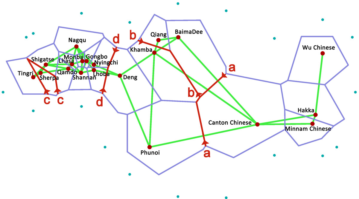 http://static-content.springer.com/image/art%3A10.1186%2F2041-2223-3-23/MediaObjects/13323_2012_Article_61_Fig6_HTML.jpg