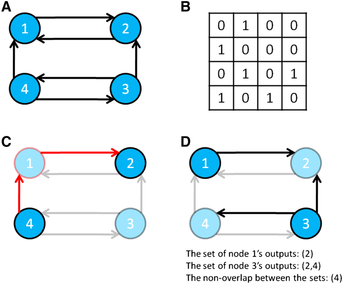 http://static-content.springer.com/image/art%3A10.1186%2F2042-1001-2-7/MediaObjects/13232_2011_Article_24_Fig1_HTML.jpg