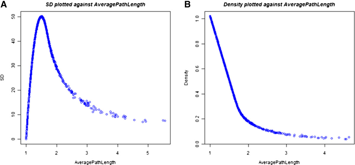 http://static-content.springer.com/image/art%3A10.1186%2F2042-1001-2-7/MediaObjects/13232_2011_Article_24_Fig5_HTML.jpg