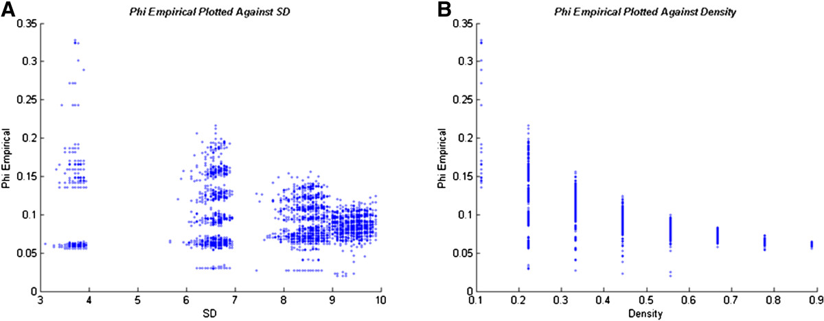 http://static-content.springer.com/image/art%3A10.1186%2F2042-1001-2-7/MediaObjects/13232_2011_Article_24_Fig6_HTML.jpg