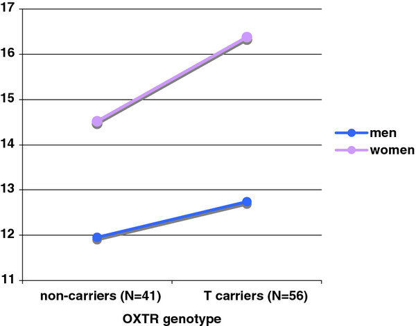http://static-content.springer.com/image/art%3A10.1186%2F2042-6410-3-17/MediaObjects/13293_2012_Article_40_Fig1_HTML.jpg