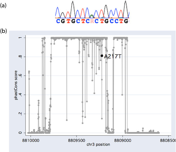 http://static-content.springer.com/image/art%3A10.1186%2F2042-6410-3-17/MediaObjects/13293_2012_Article_40_Fig2_HTML.jpg