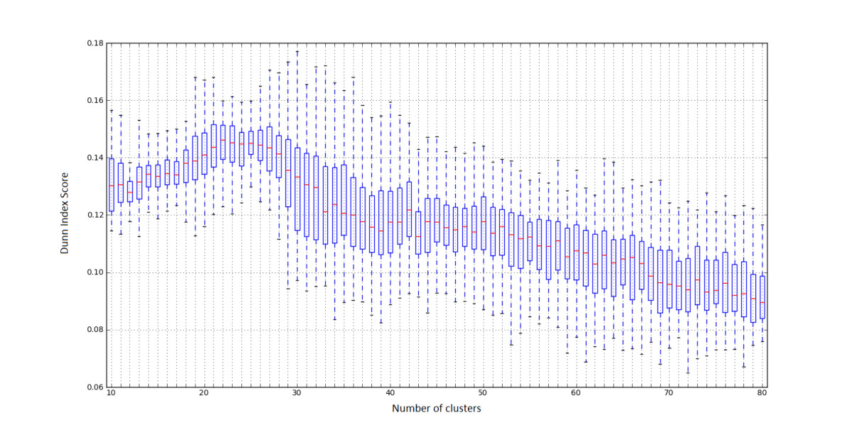 http://static-content.springer.com/image/art%3A10.1186%2F2043-9113-1-27/MediaObjects/13336_2011_Article_27_Fig1_HTML.jpg