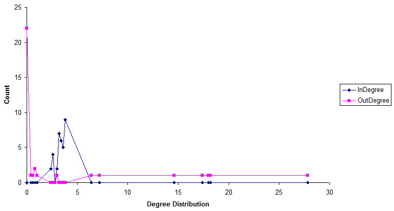 http://static-content.springer.com/image/art%3A10.1186%2F2043-9113-1-27/MediaObjects/13336_2011_Article_27_Fig2_HTML.jpg