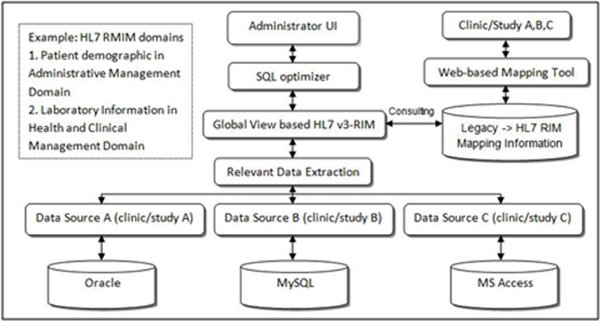 http://static-content.springer.com/image/art%3A10.1186%2F2043-9113-1-32/MediaObjects/13336_2011_Article_32_Fig1_HTML.jpg