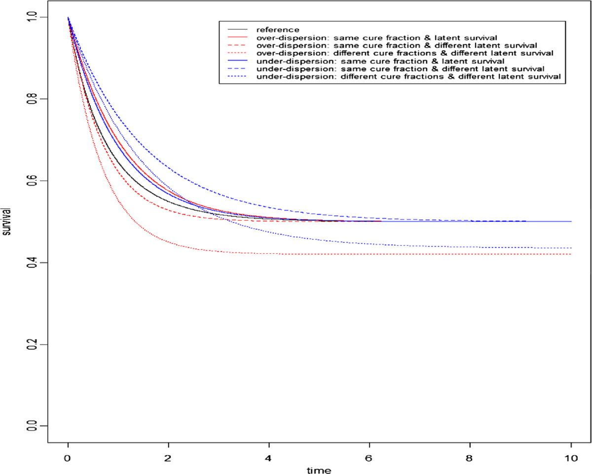 http://static-content.springer.com/image/art%3A10.1186%2F2043-9113-2-14/MediaObjects/13336_2012_Article_57_Fig1_HTML.jpg